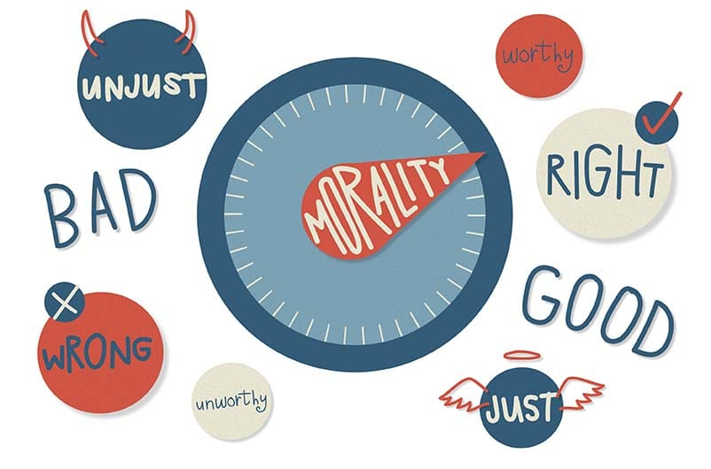 A morality scale moving between the words Bad, Unjust, Unworthy, and Wrong, and Good, Just, Worthy, and Right.